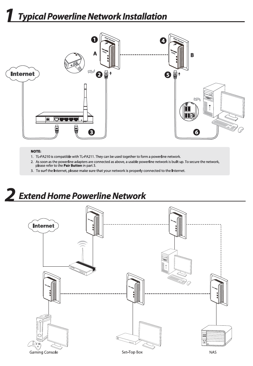 Networking Over Existing Electrical Wiring Myone Technologies Sdn Home How To Extend An Circuit Tp Link Powerline Diagram